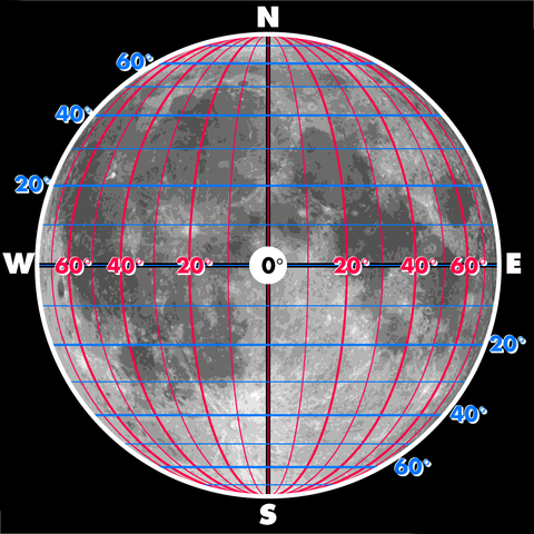 coordinates of the moon with 0 at the centre middle