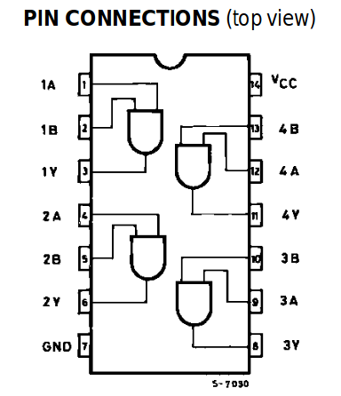 HCF4070BE gate arrangement