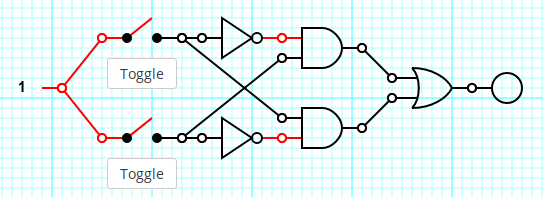An XOR logic gate, assembled from two NOTs, two ANDs, and an OR.