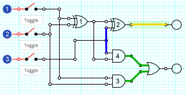 Full adder logic gate diagram